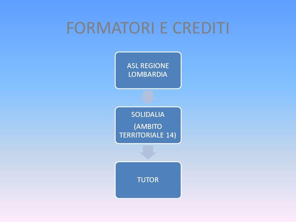 FORMATORI E CREDITI ASL REGIONE LOMBARDIA SOLIDALIA (AMBITO TERRITORIALE 14) TUTOR