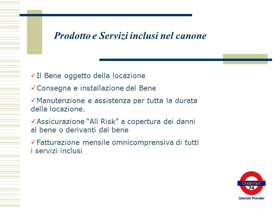 Prodotto e Servizi inclusi nel canone Il Bene oggetto della locazione Consegna e installazione del Bene Manutenzione e assistenza per tutta la durata