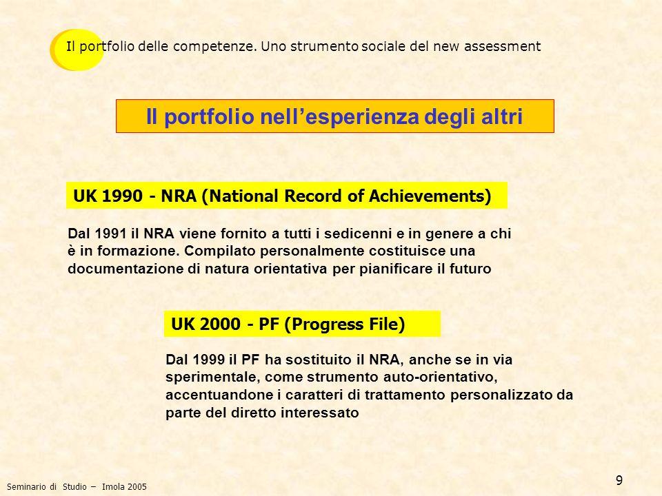 50 … conoscenze … azioni INTANTO … UN LESSICO DA CONDIVIDERE ed Seminario di Studio – Imola 2005 Il portfolio delle competenze e la valutazione dello sviluppo personale