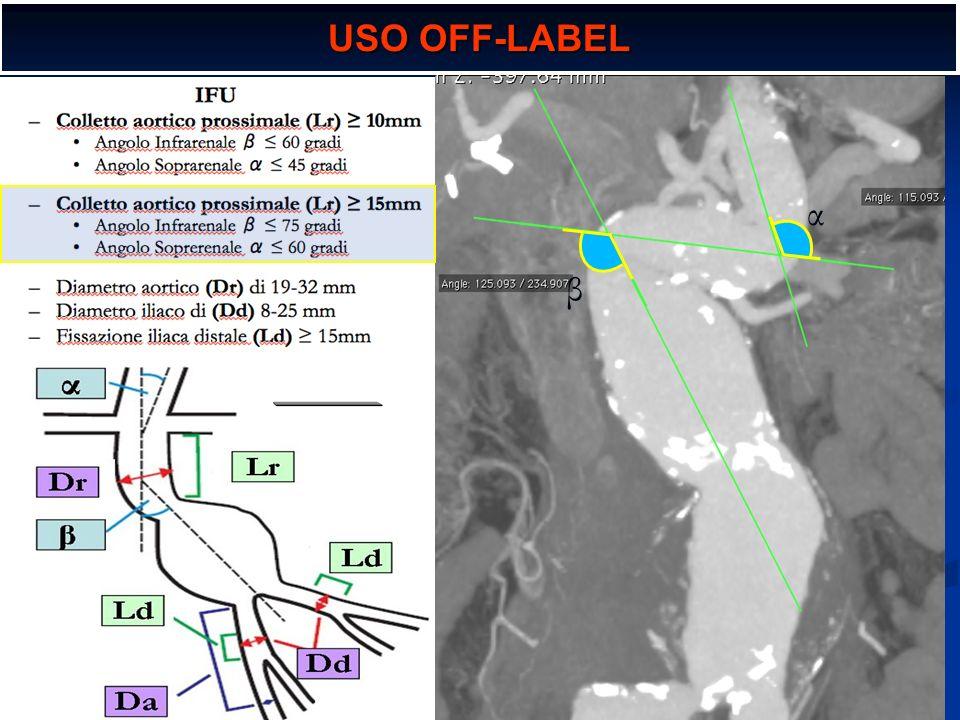 USO OFF-LABEL β α