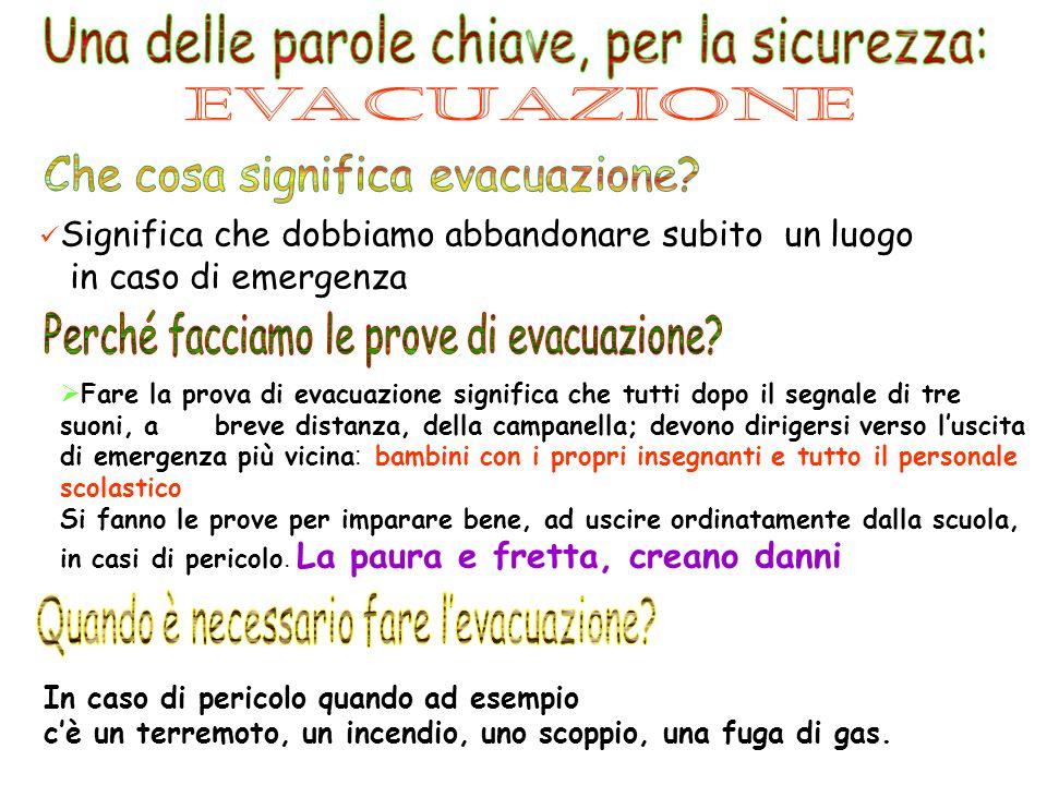 Significa che dobbiamo abbandonare subito un luogo in caso di emergenza Fare la prova di evacuazione significa che tutti dopo il segnale di tre suoni,