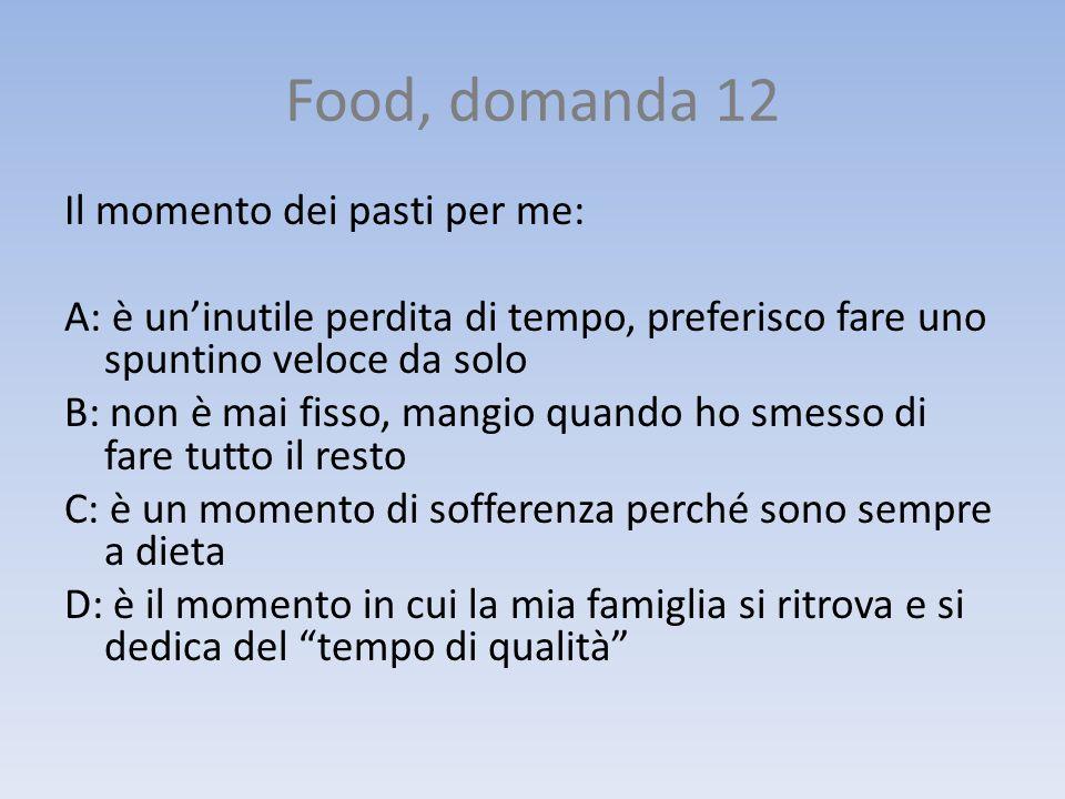 Food, domanda 12 Il momento dei pasti per me: A: è uninutile perdita di tempo, preferisco fare uno spuntino veloce da solo B: non è mai fisso, mangio