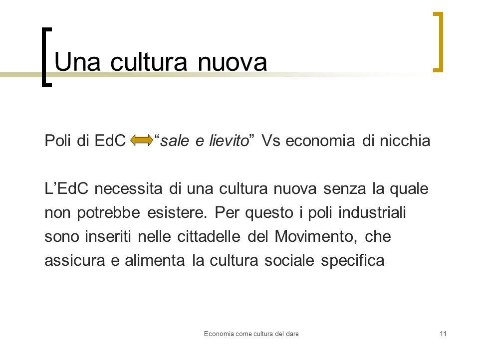 Economia come cultura del dare11 Una cultura nuova Poli di EdC sale e lievito Vs economia di nicchia LEdC necessita di una cultura nuova senza la qual
