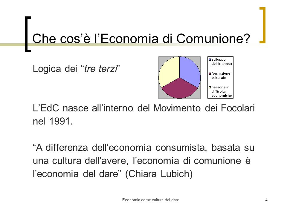 Economia come cultura del dare4 Che cosè lEconomia di Comunione? Logica dei tre terzi LEdC nasce allinterno del Movimento dei Focolari nel 1991. A dif