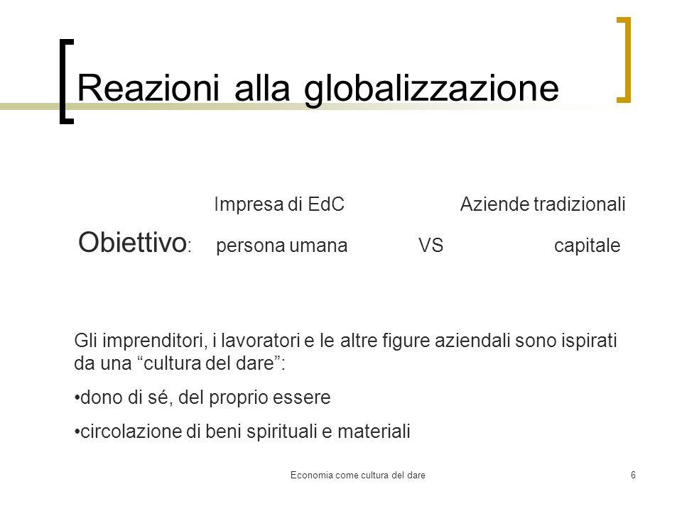 Economia come cultura del dare6 Reazioni alla globalizzazione Impresa di EdC Aziende tradizionali Obiettivo : persona umanaVS capitale Gli imprenditor