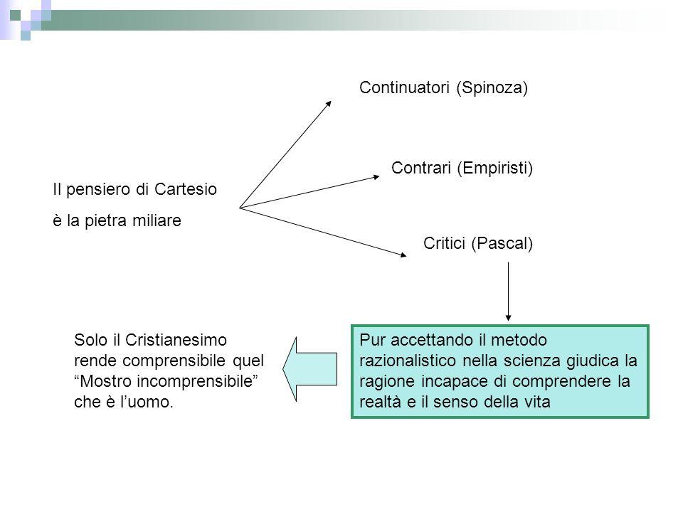 Il pensiero di Cartesio è la pietra miliare Continuatori (Spinoza) Contrari (Empiristi) Critici (Pascal) Pur accettando il metodo razionalistico nella