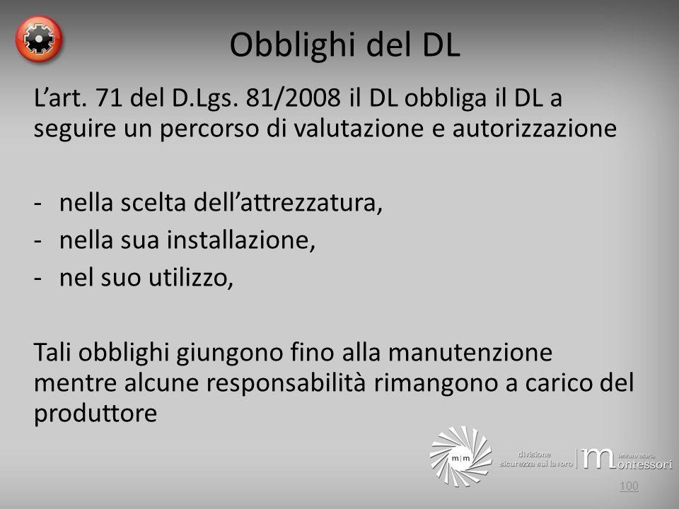 Obblighi del DL Lart. 71 del D.Lgs. 81/2008 il DL obbliga il DL a seguire un percorso di valutazione e autorizzazione -nella scelta dellattrezzatura,