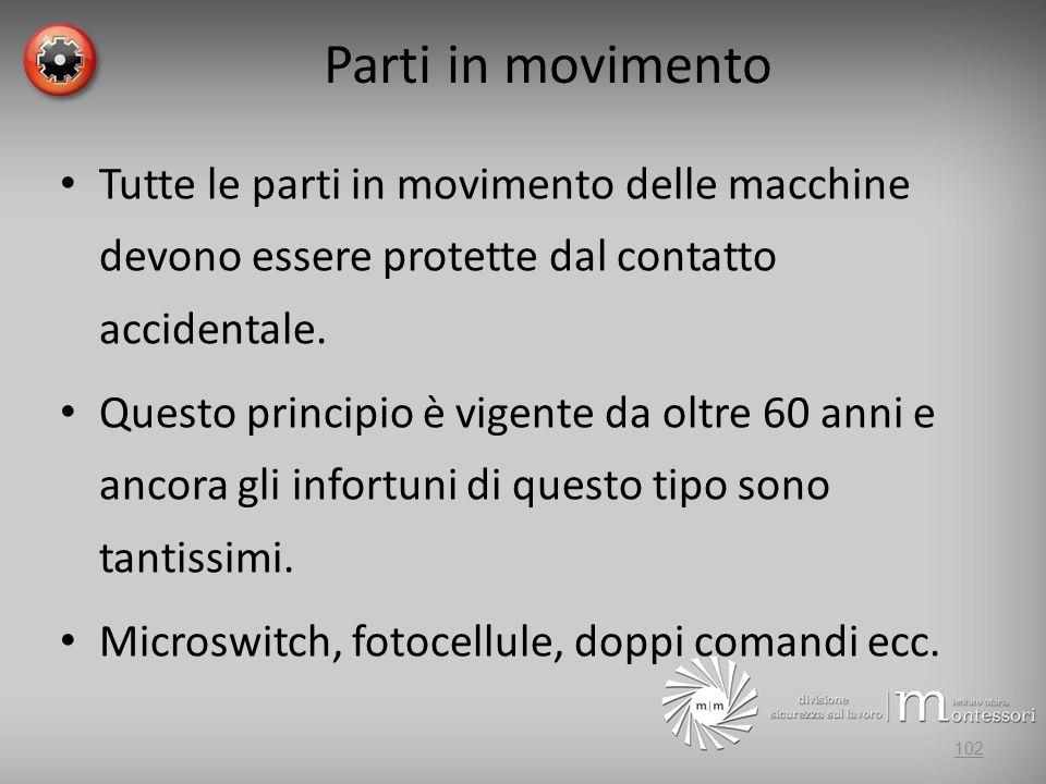 Parti in movimento Tutte le parti in movimento delle macchine devono essere protette dal contatto accidentale. Questo principio è vigente da oltre 60