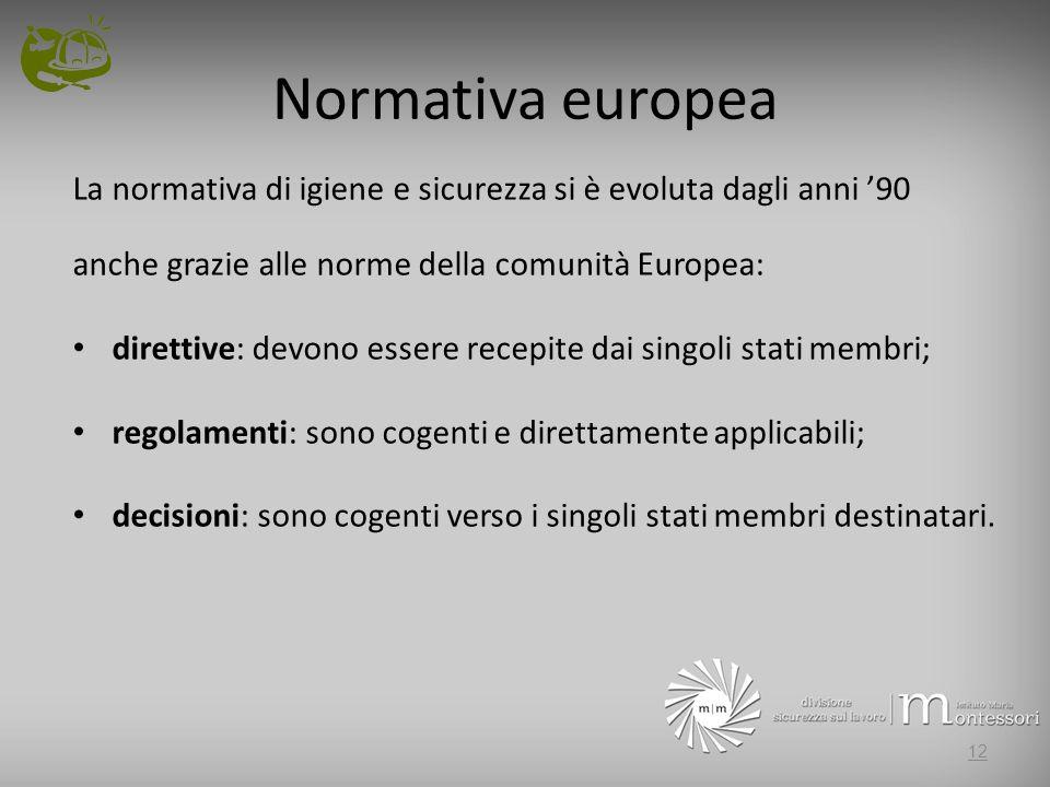 Normativa europea La normativa di igiene e sicurezza si è evoluta dagli anni 90 anche grazie alle norme della comunità Europea: direttive: devono esse