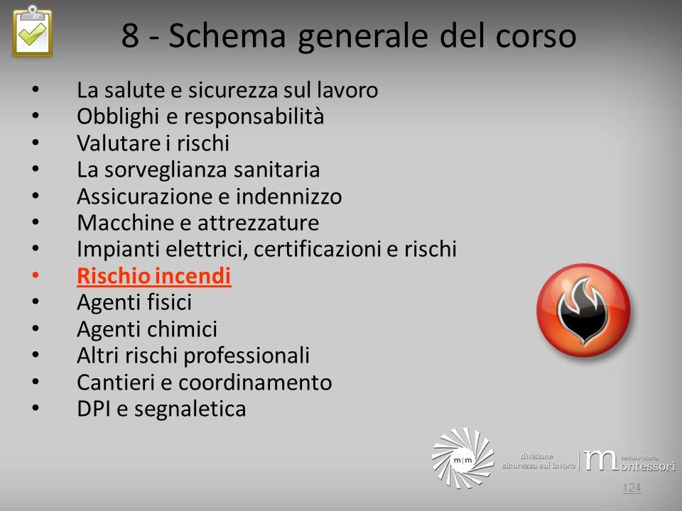 8 - Schema generale del corso La salute e sicurezza sul lavoro Obblighi e responsabilità Valutare i rischi La sorveglianza sanitaria Assicurazione e i