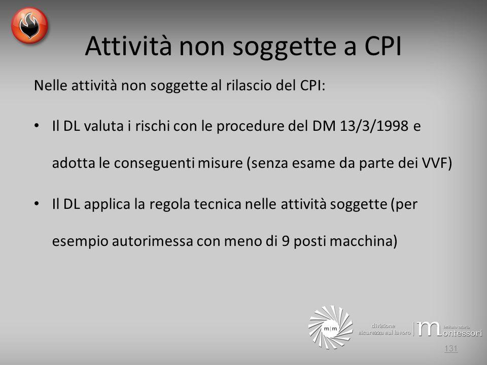 Attività non soggette a CPI Nelle attività non soggette al rilascio del CPI: Il DL valuta i rischi con le procedure del DM 13/3/1998 e adotta le conse