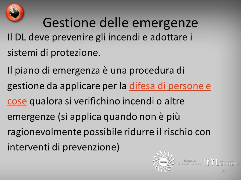 Gestione delle emergenze Il DL deve prevenire gli incendi e adottare i sistemi di protezione. Il piano di emergenza è una procedura di gestione da app