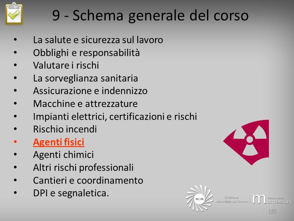 9 - Schema generale del corso La salute e sicurezza sul lavoro Obblighi e responsabilità Valutare i rischi La sorveglianza sanitaria Assicurazione e i
