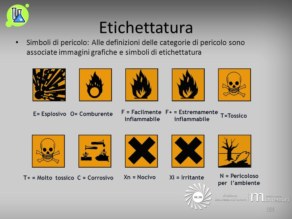 Etichettatura Simboli di pericolo: Alle definizioni delle categorie di pericolo sono associate immagini grafiche e simboli di etichettatura 164 E= Esplosivo O= Comburente F = Facilmente infiammabile F+ = Estremamente infiammabile T=Tossico T+ = Molto tossicoC = Corrosivo Xn = Nocivo Xi = Irritante N = Pericoloso per lambiente