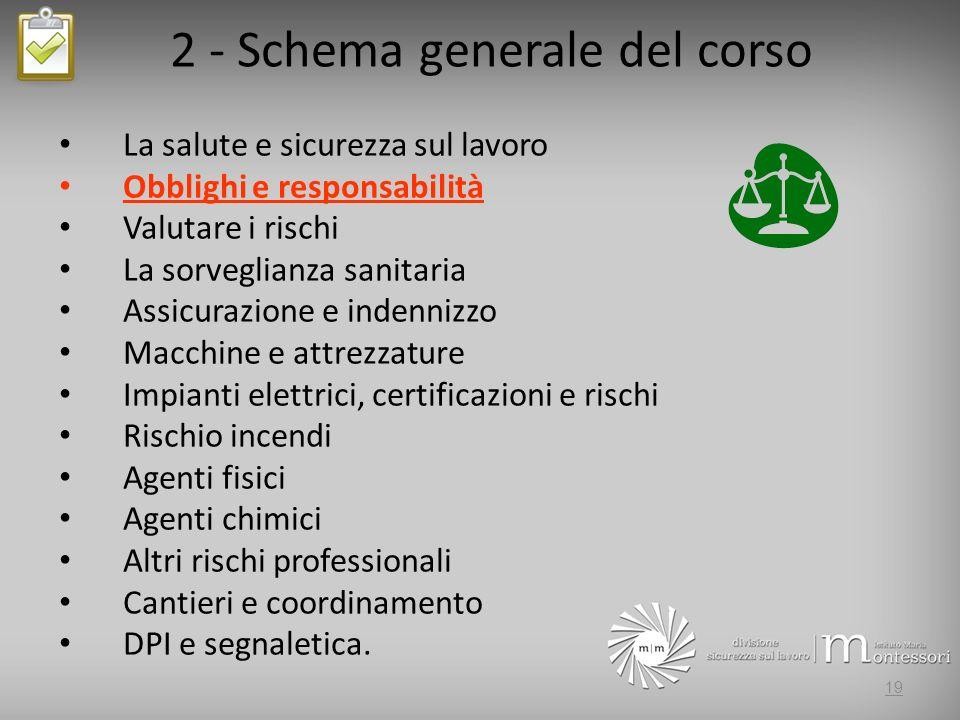 2 - Schema generale del corso La salute e sicurezza sul lavoro Obblighi e responsabilità Valutare i rischi La sorveglianza sanitaria Assicurazione e i