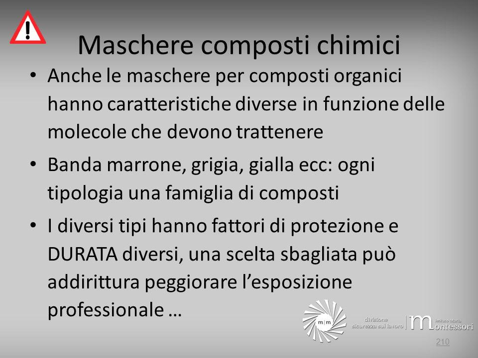 Maschere composti chimici Anche le maschere per composti organici hanno caratteristiche diverse in funzione delle molecole che devono trattenere Banda