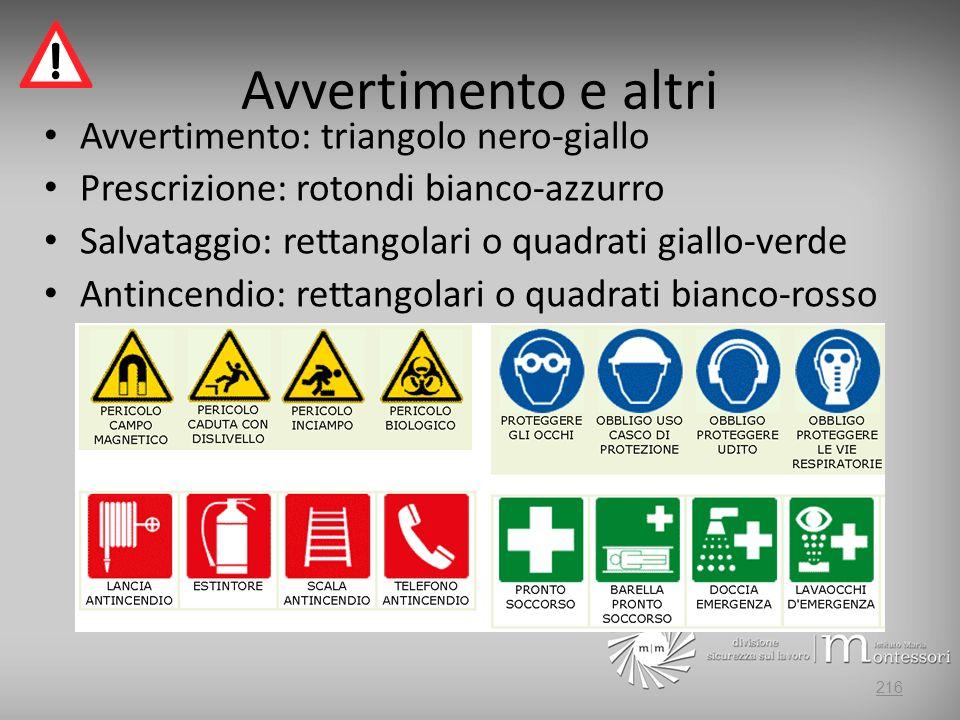 Avvertimento e altri Avvertimento: triangolo nero-giallo Prescrizione: rotondi bianco-azzurro Salvataggio: rettangolari o quadrati giallo-verde Antincendio: rettangolari o quadrati bianco-rosso 216
