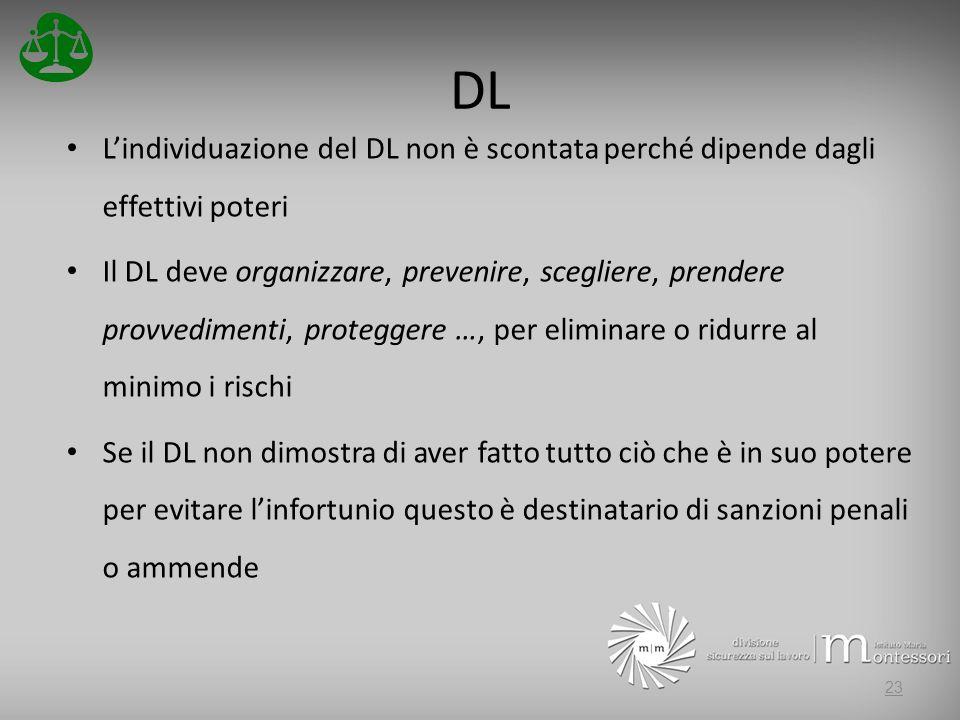 DL Lindividuazione del DL non è scontata perché dipende dagli effettivi poteri Il DL deve organizzare, prevenire, scegliere, prendere provvedimenti, p