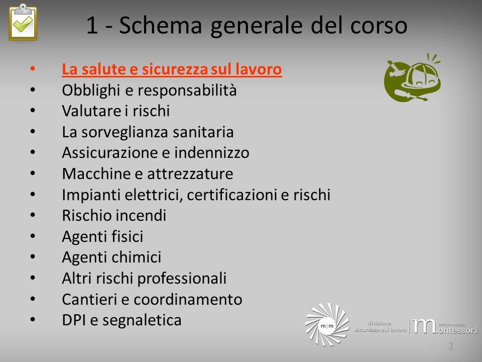 Intro salute e sicurezza sul lavoro Gli infortuni sono aumentati in Italia negli ultimi anni.