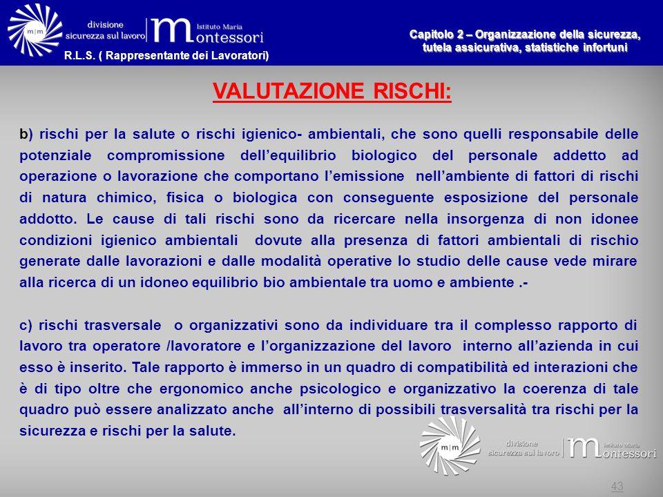 R.L.S. ( Rappresentante dei Lavoratori) Capitolo 2 – Organizzazione della sicurezza, tutela assicurativa, statistiche infortuni 43 VALUTAZIONE RISCHI: