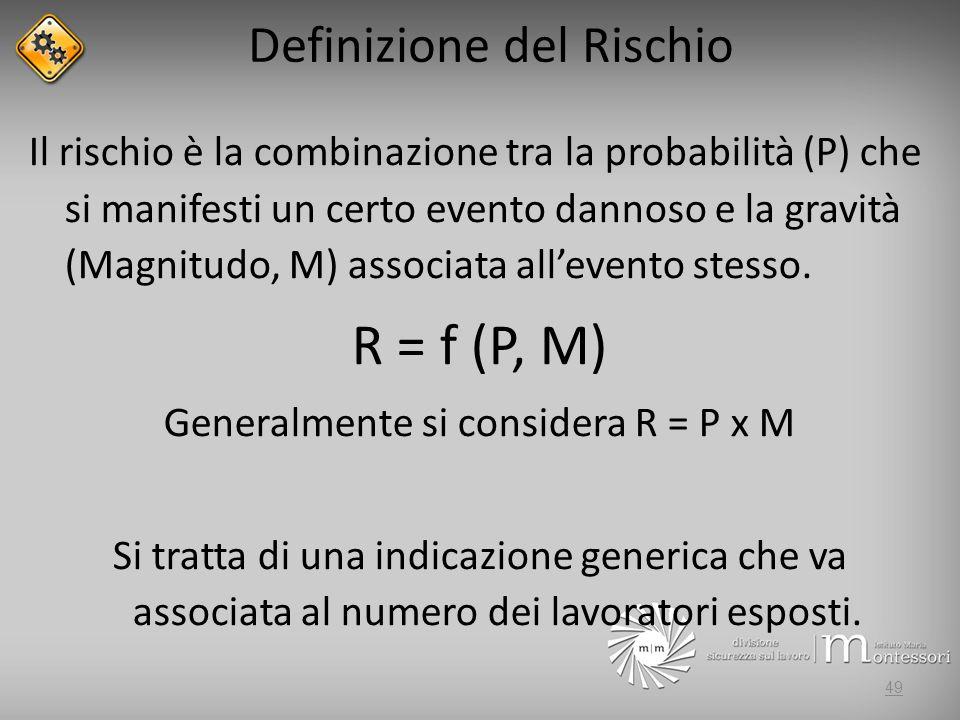 Definizione del Rischio Il rischio è la combinazione tra la probabilità (P) che si manifesti un certo evento dannoso e la gravità (Magnitudo, M) associata allevento stesso.