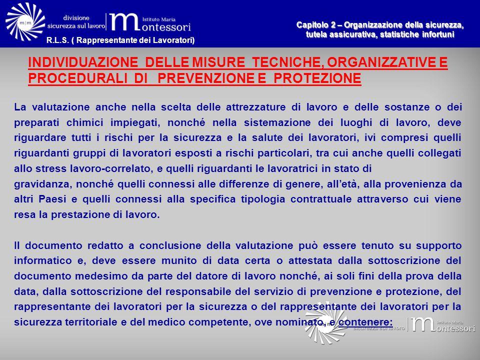 R.L.S. ( Rappresentante dei Lavoratori) Capitolo 2 – Organizzazione della sicurezza, tutela assicurativa, statistiche infortuni INDIVIDUAZIONE DELLE M