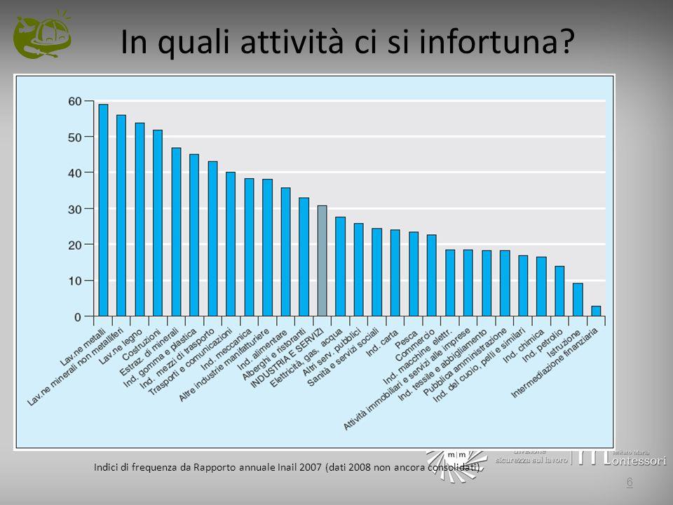 Gli indici di frequenza in Italia 17 Indici di frequenza per regioni in Italia Le più scure indici maggiori Sugli indici pesa la presenza di aziende a maggior rischio nel territorio