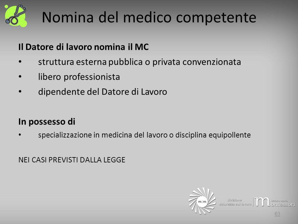 Nomina del medico competente Il Datore di lavoro nomina il MC struttura esterna pubblica o privata convenzionata libero professionista dipendente del