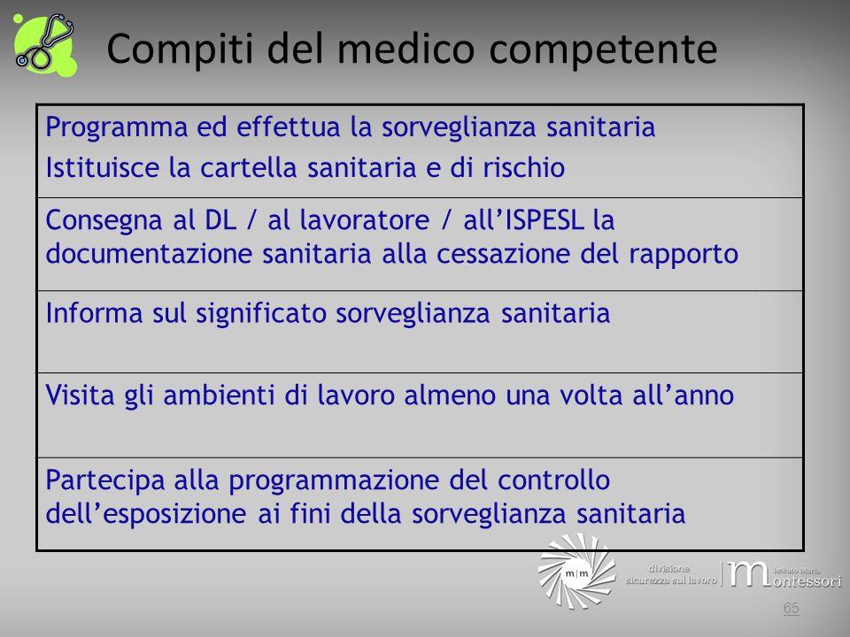 Compiti del medico competente Programma ed effettua la sorveglianza sanitaria Istituisce la cartella sanitaria e di rischio Consegna al DL / al lavora
