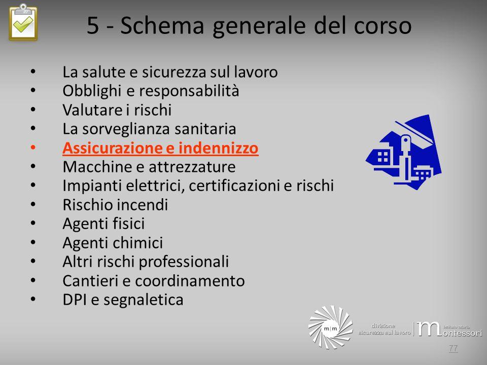 5 - Schema generale del corso La salute e sicurezza sul lavoro Obblighi e responsabilità Valutare i rischi La sorveglianza sanitaria Assicurazione e i