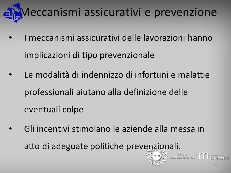 Meccanismi assicurativi e prevenzione I meccanismi assicurativi delle lavorazioni hanno implicazioni di tipo prevenzionale Le modalità di indennizzo d