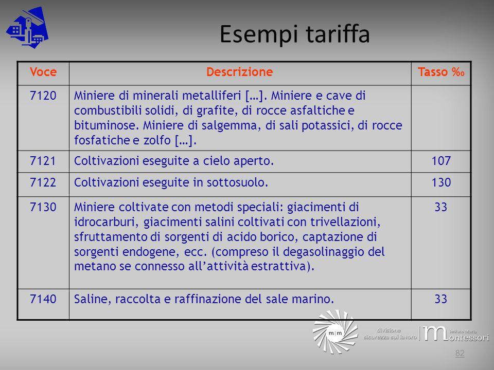 VoceDescrizioneTasso 7120Miniere di minerali metalliferi […].