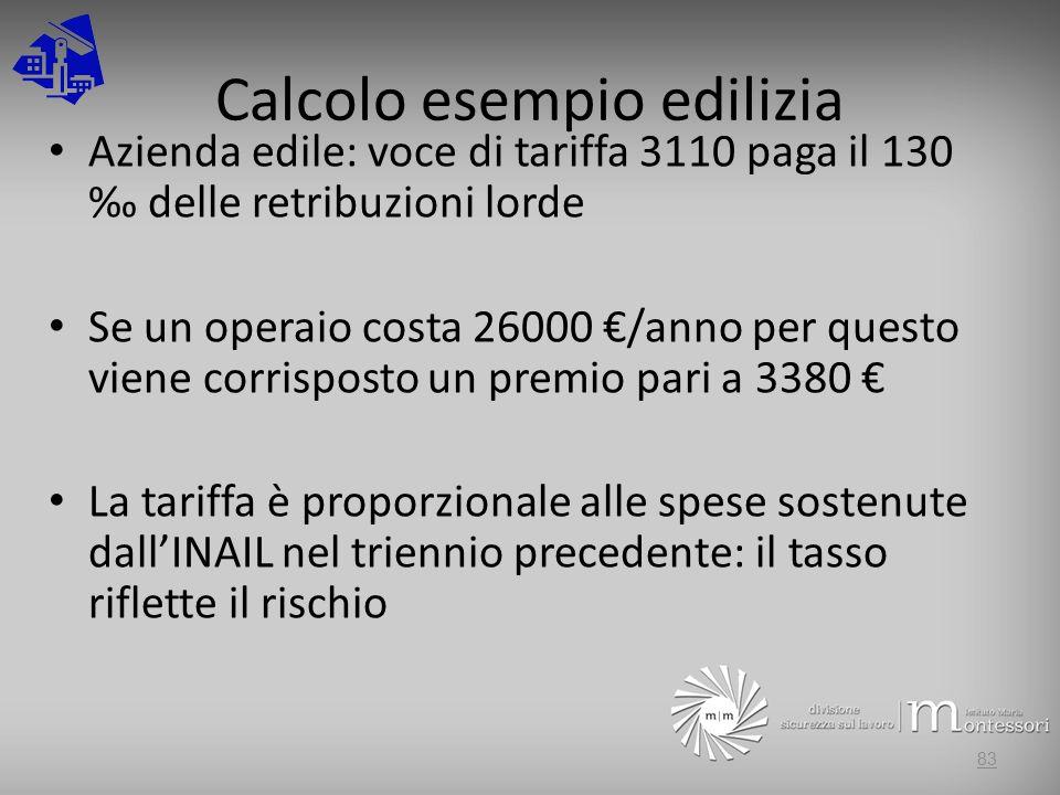 Calcolo esempio edilizia Azienda edile: voce di tariffa 3110 paga il 130 delle retribuzioni lorde Se un operaio costa 26000 /anno per questo viene cor