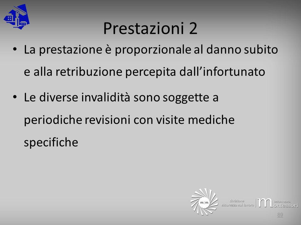 Prestazioni 2 La prestazione è proporzionale al danno subito e alla retribuzione percepita dallinfortunato Le diverse invalidità sono soggette a periodiche revisioni con visite mediche specifiche 89