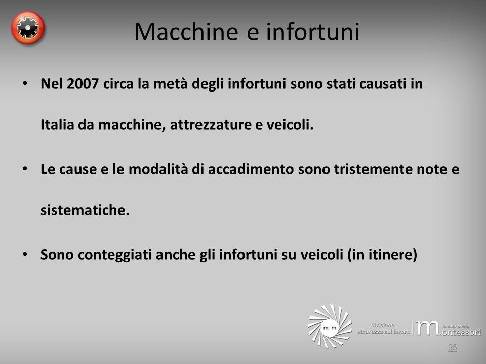 Macchine e infortuni Nel 2007 circa la metà degli infortuni sono stati causati in Italia da macchine, attrezzature e veicoli. Le cause e le modalità d