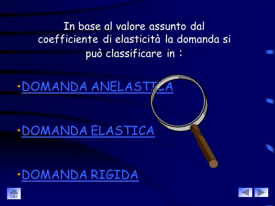 Si dice coefficiente di elasticità della domanda E d il rapporto, cambiato di segno, tra la variazione relativa della domanda e la variazione relativa del prezzo.