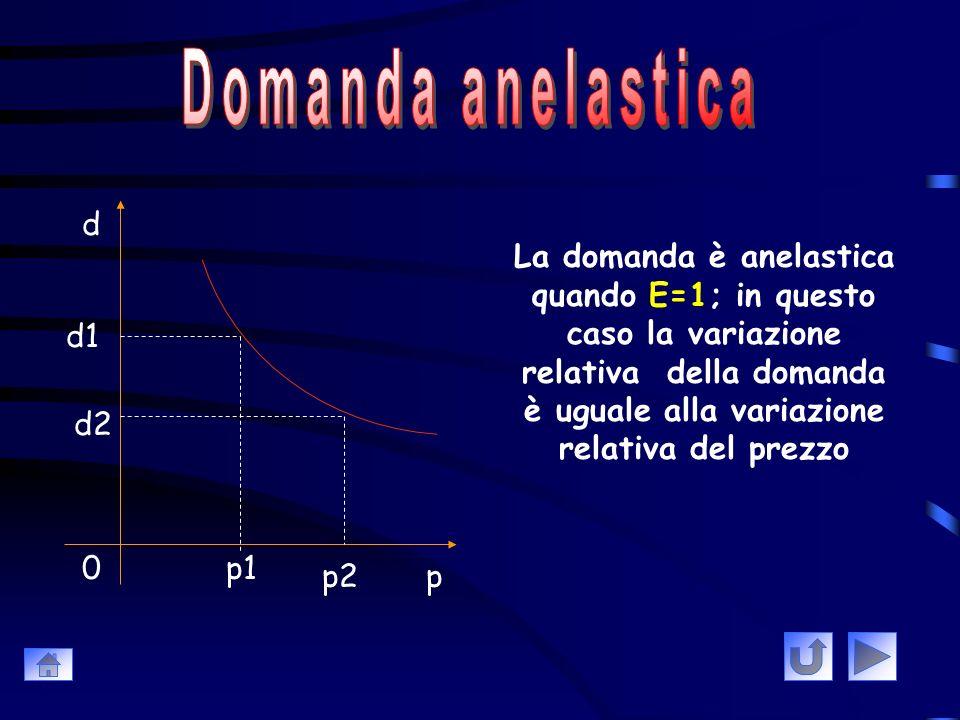 In base al valore assunto dal coefficiente di elasticità la domanda si può classificare in : DOMANDA ANELASTICA DOMANDA ELASTICA DOMANDA RIGIDA