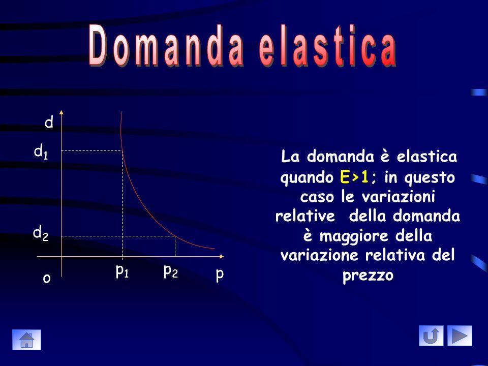 0 p d d2 p2 d1 p1 La domanda è anelastica quando E=1; in questo caso la variazione relativa della domanda è uguale alla variazione relativa del prezzo