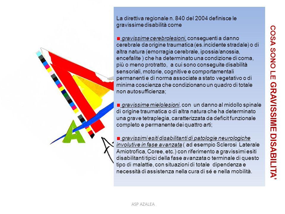 ASP AZALEA La direttiva regionale n. 840 del 2004 definisce le gravissime disabilità come gravissime cerebrolesioni, conseguenti a danno cerebrale da
