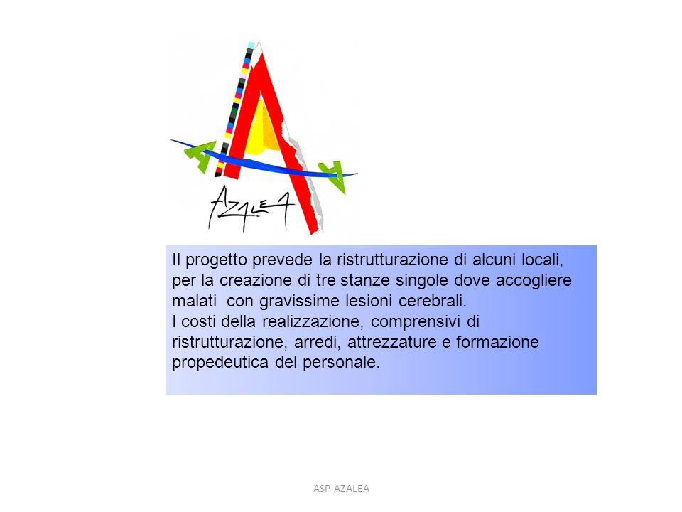 ASP AZALEA Il progetto prevede la ristrutturazione di alcuni locali, per la creazione di tre stanze singole dove accogliere malati con gravissime lesi