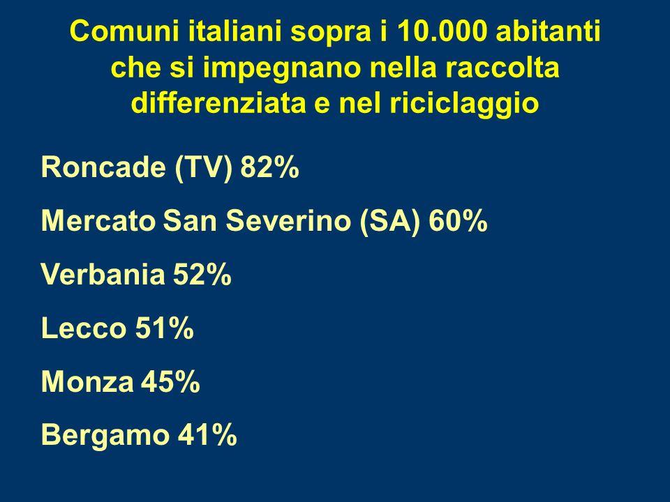Comuni italiani sopra i 10.000 abitanti che si impegnano nella raccolta differenziata e nel riciclaggio Roncade (TV) 82% Mercato San Severino (SA) 60% Verbania 52% Lecco 51% Monza 45% Bergamo 41%
