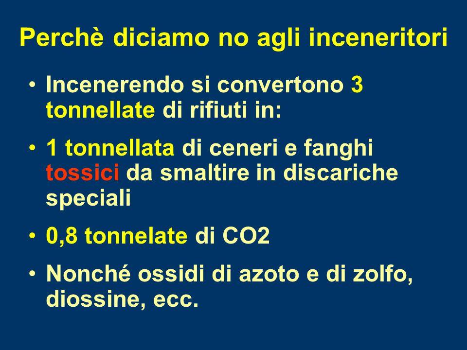 Perchè diciamo no agli inceneritori Incenerendo si convertono 3 tonnellate di rifiuti in: 1 tonnellata di ceneri e fanghi tossici da smaltire in discariche speciali 0,8 tonnelate di CO2 Nonché ossidi di azoto e di zolfo, diossine, ecc.