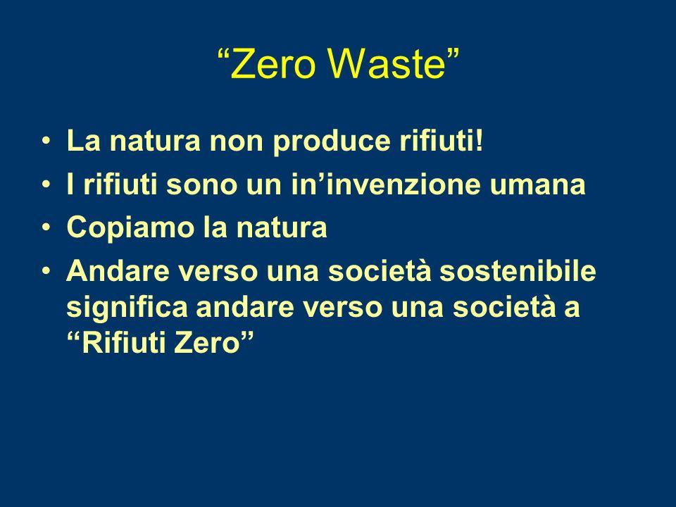 Zero Waste La natura non produce rifiuti.