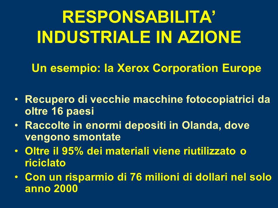 RESPONSABILITA INDUSTRIALE IN AZIONE Un esempio: la Xerox Corporation Europe Recupero di vecchie macchine fotocopiatrici da oltre 16 paesi Raccolte in enormi depositi in Olanda, dove vengono smontate Oltre il 95% dei materiali viene riutilizzato o riciclato Con un risparmio di 76 milioni di dollari nel solo anno 2000
