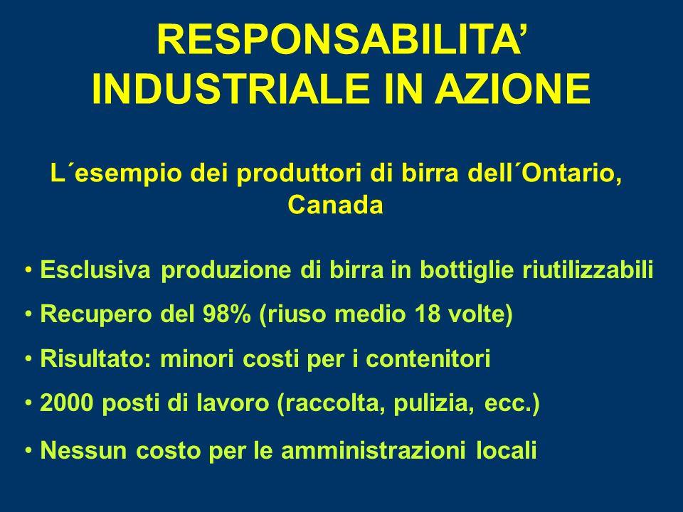 Se un prodotto non possiamo riutilizzarlo, riciclarlo o compostarlo, lindustria non dovrebbe produrlo.