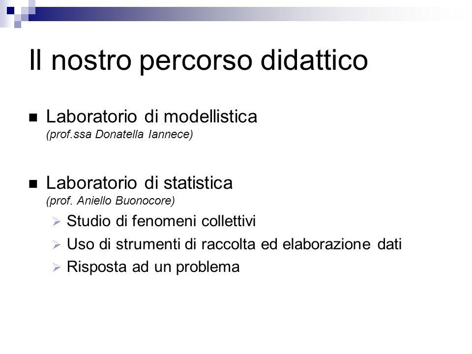 Il nostro percorso didattico Laboratorio di modellistica (prof.ssa Donatella Iannece) Laboratorio di statistica (prof. Aniello Buonocore) Studio di fe