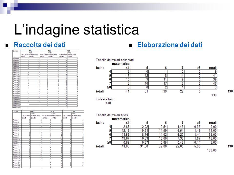 Lindagine statistica Raccolta dei dati Elaborazione dei dati