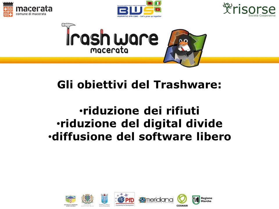 Gli obiettivi del Trashware: riduzione dei rifiuti riduzione del digital divide diffusione del software libero