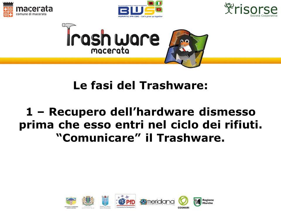 Le fasi del Trashware: 1 – Recupero dellhardware dismesso prima che esso entri nel ciclo dei rifiuti. Comunicare il Trashware.