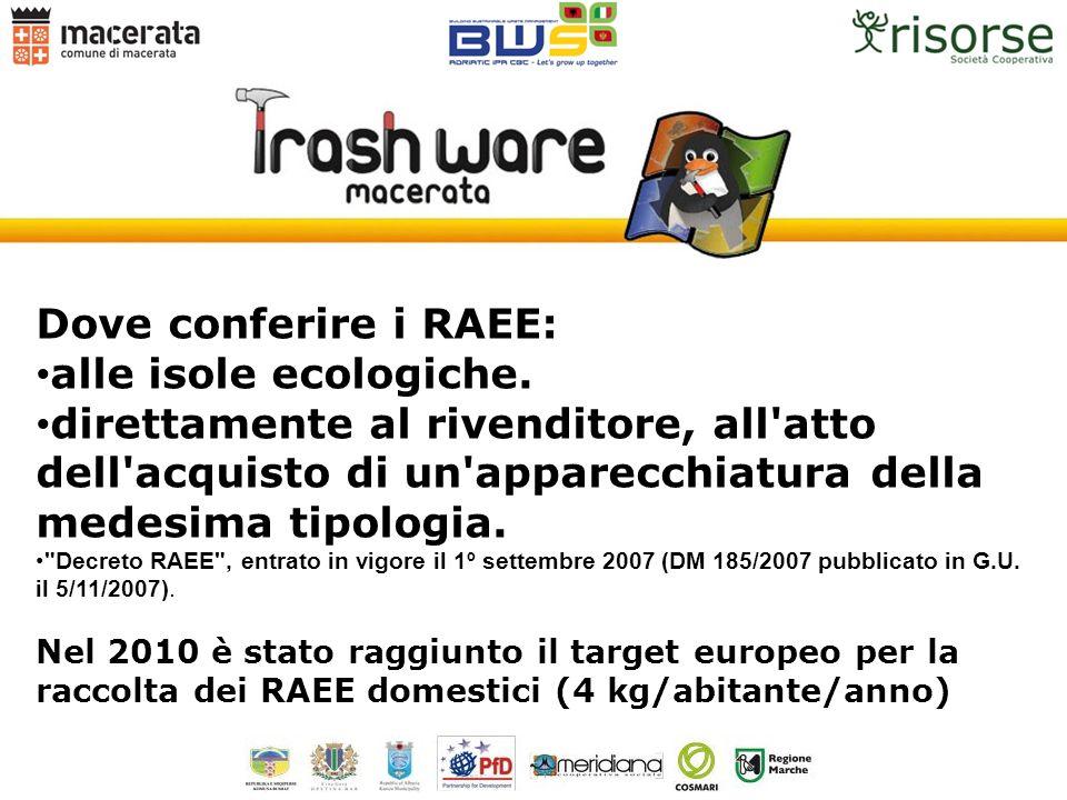 Dove conferire i RAEE: alle isole ecologiche. direttamente al rivenditore, all'atto dell'acquisto di un'apparecchiatura della medesima tipologia.